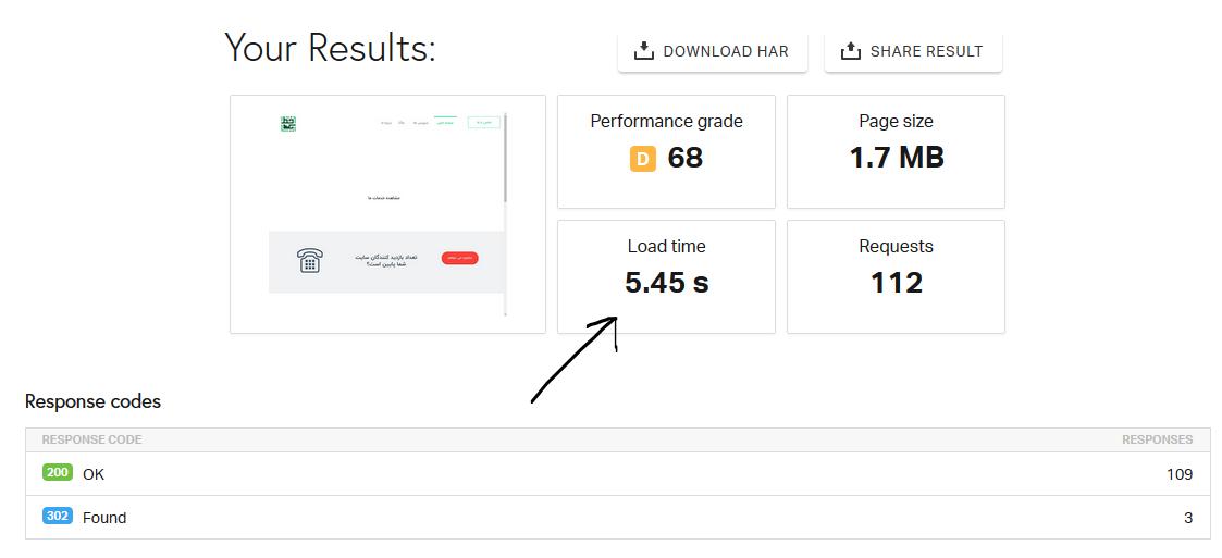 سرعت سایت در افزایش رتبه سایت